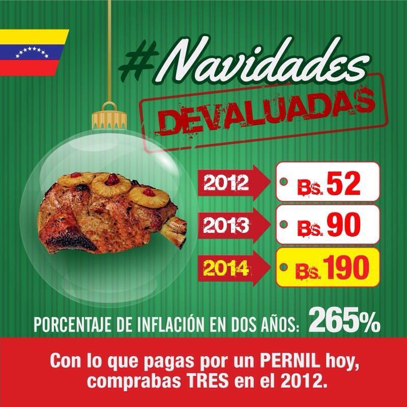 @Hcapriles