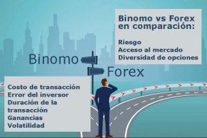 binomo vs forex