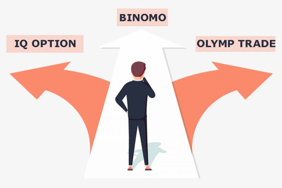 binomo vs iq option vs olymp trade